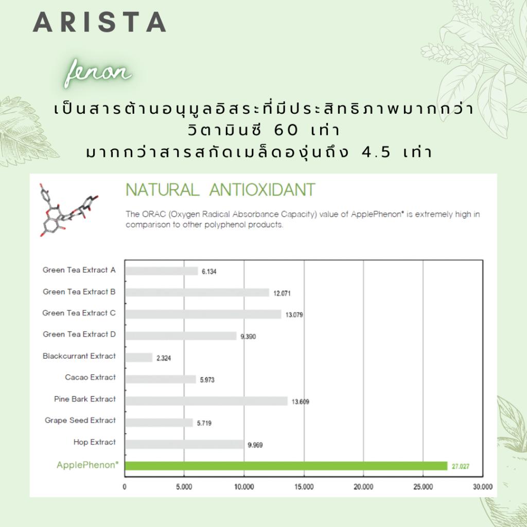 Arista fenon 9