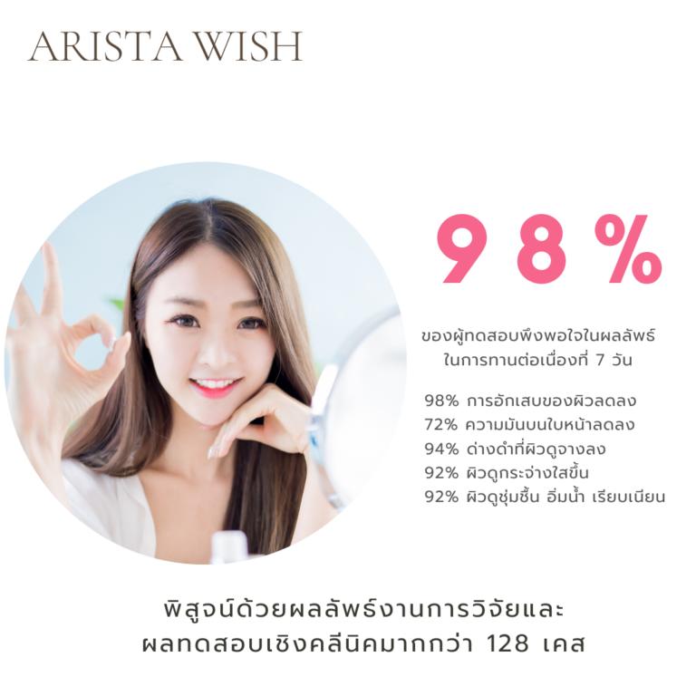 Design web site Arista wish หน้าแรก