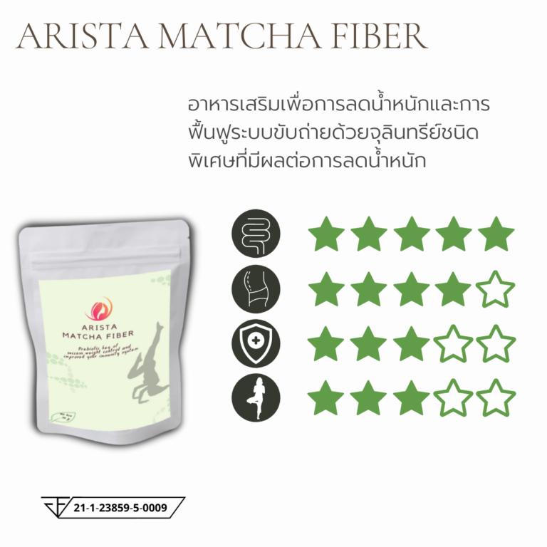 Arista Matcha fiber Sale page 1080 x 1080