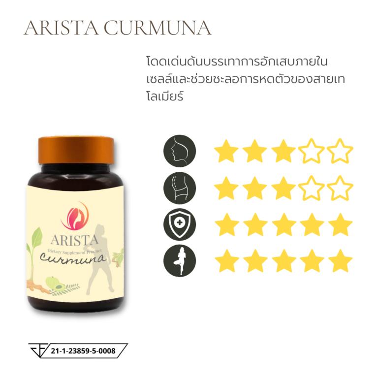 Arista curmuna Sale page -1