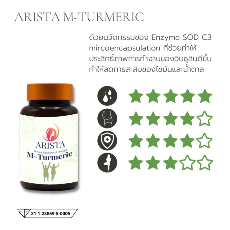 Arista m-turmeric Sale page (3)